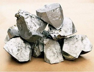 Prospects for growth in market prices of ferro titanium
